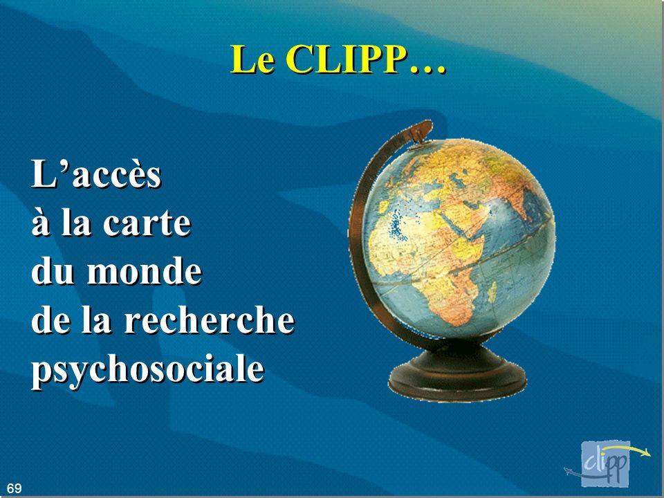 69 Le CLIPP… Laccès à la carte du monde de la recherche psychosociale Laccès à la carte du monde de la recherche psychosociale