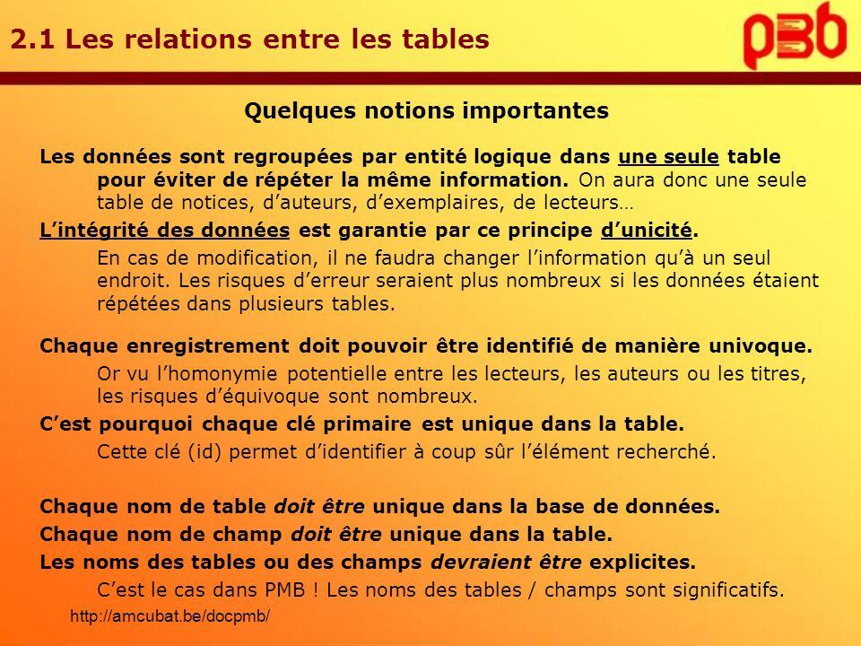 2.1 Les relations entre les tables Quelques notions importantes Les données sont regroupées par entité logique dans une seule table pour éviter de rép