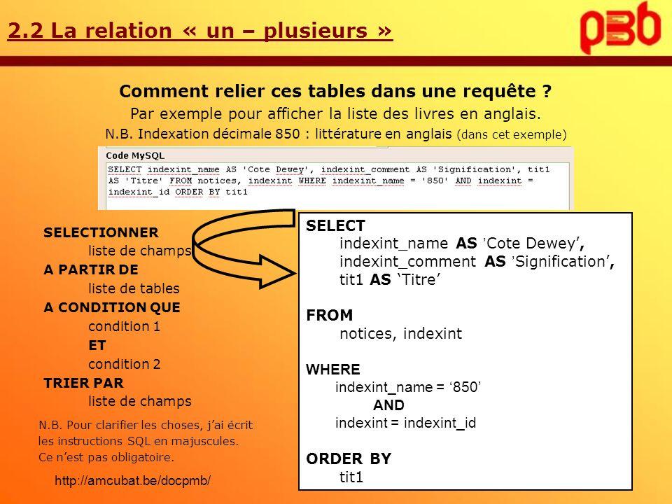 2.2 La relation « un – plusieurs » Comment relier ces tables dans une requête ? Par exemple pour afficher la liste des livres en anglais. N.B. Indexat