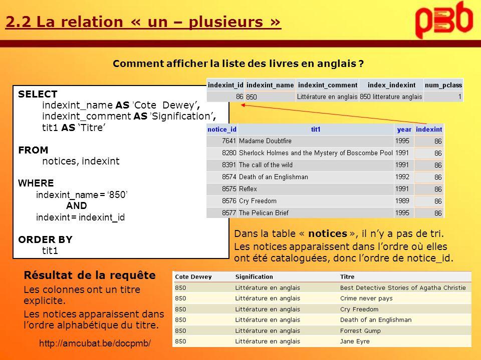 2.2 La relation « un – plusieurs » Comment afficher la liste des livres en anglais ? SELECT indexint_name AS Cote Dewey, indexint_comment AS Significa