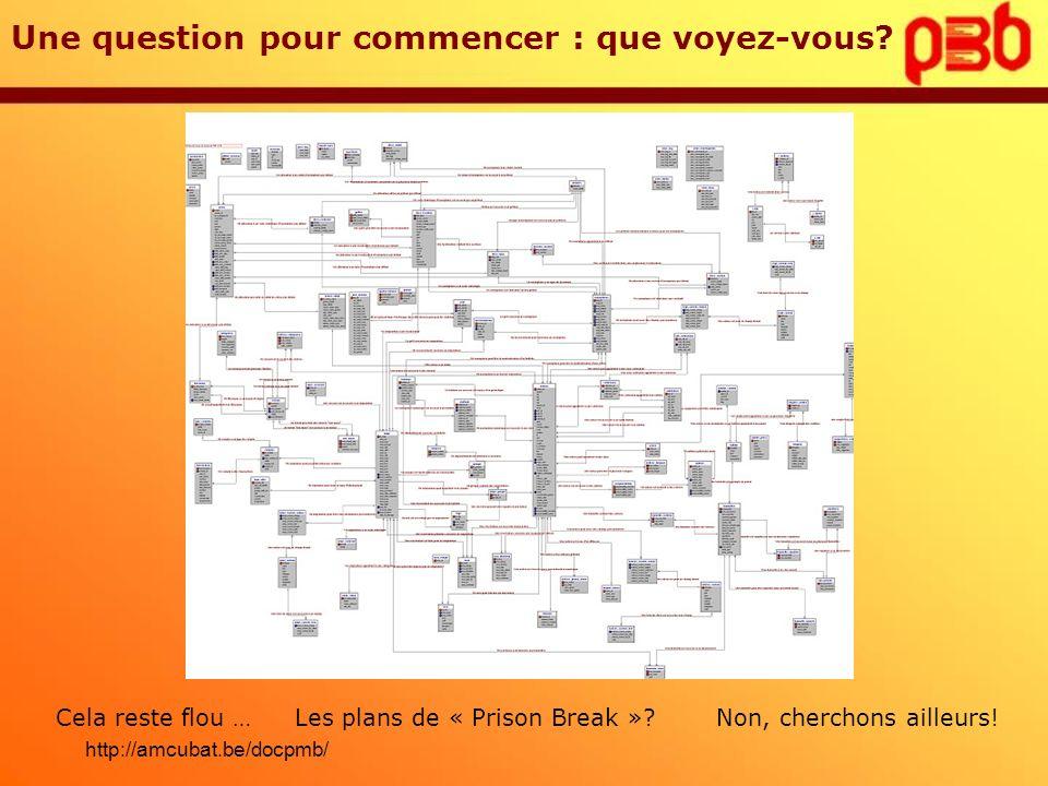 Une question pour commencer : que voyez-vous? Cela reste flou …Les plans de « Prison Break »?Non, cherchons ailleurs! http://amcubat.be/docpmb/
