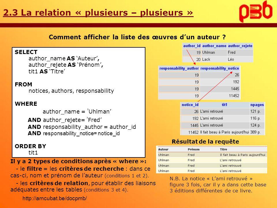 2.3 La relation « plusieurs – plusieurs » Comment afficher la liste des œuvres dun auteur ? Il y a 2 types de conditions après « where »: - le filtre
