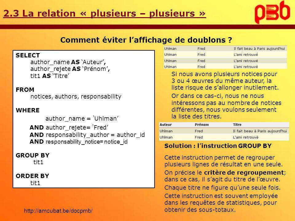 2.3 La relation « plusieurs – plusieurs » Comment éviter laffichage de doublons ? Solution : linstruction GROUP BY SELECT author_name AS Auteur, autho