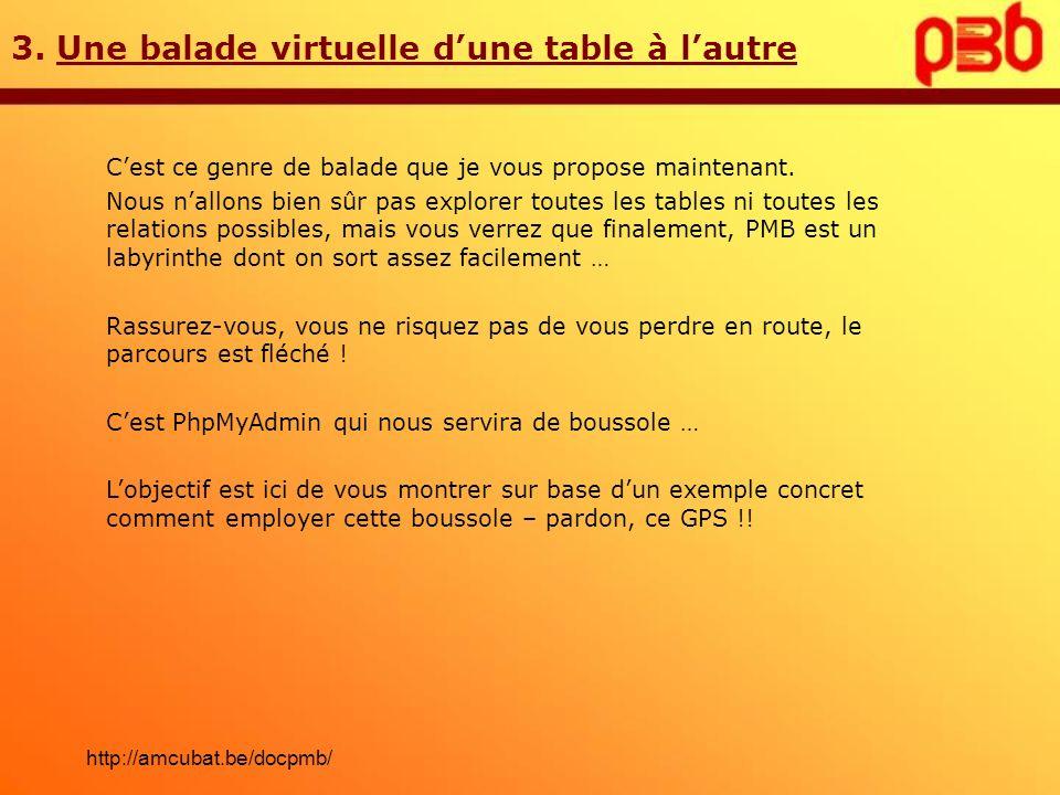 3. Une balade virtuelle dune table à lautre Cest ce genre de balade que je vous propose maintenant. Nous nallons bien sûr pas explorer toutes les tabl