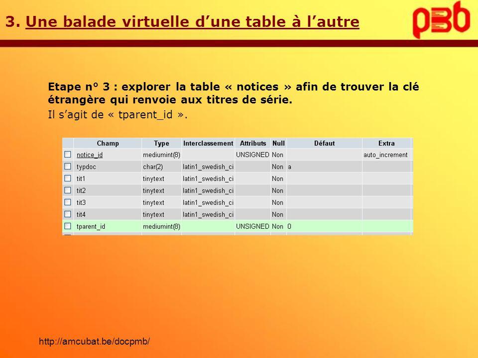 3. Une balade virtuelle dune table à lautre Etape n° 3 : explorer la table « notices » afin de trouver la clé étrangère qui renvoie aux titres de séri
