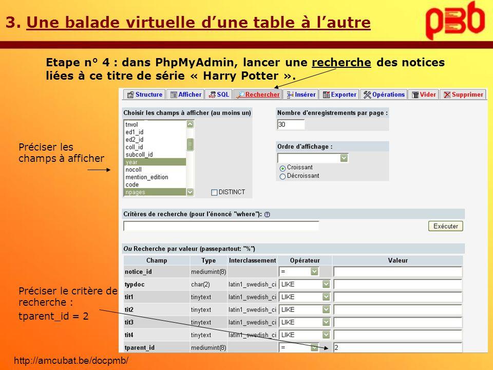 3. Une balade virtuelle dune table à lautre Etape n° 4 : dans PhpMyAdmin, lancer une recherche des notices liées à ce titre de série « Harry Potter ».