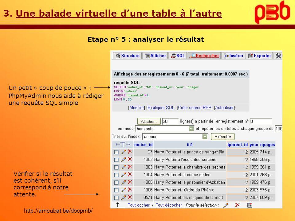 3. Une balade virtuelle dune table à lautre Etape n° 5 : analyser le résultat Un petit « coup de pouce » : PhpMyAdmin nous aide à rédiger une requête