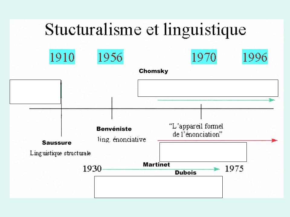 Perspectives grammaticales (3) La Grammaire:Nouvelles définitions.