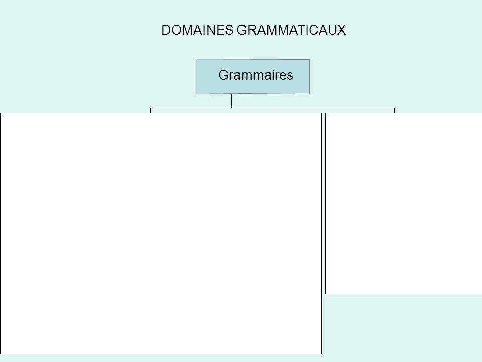 Quelle grammaire de FLE .la grammaire implicite.