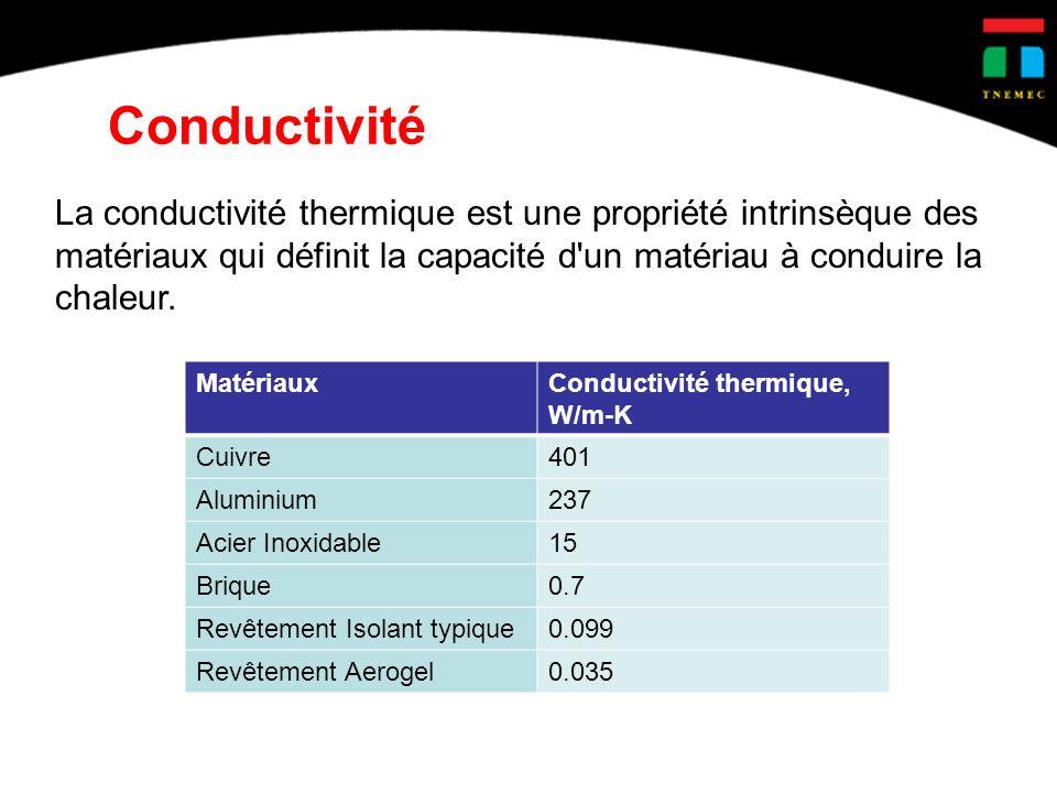 Conductivité La conductivité thermique est une propriété intrinsèque des matériaux qui définit la capacité d un matériau à conduire la chaleur.