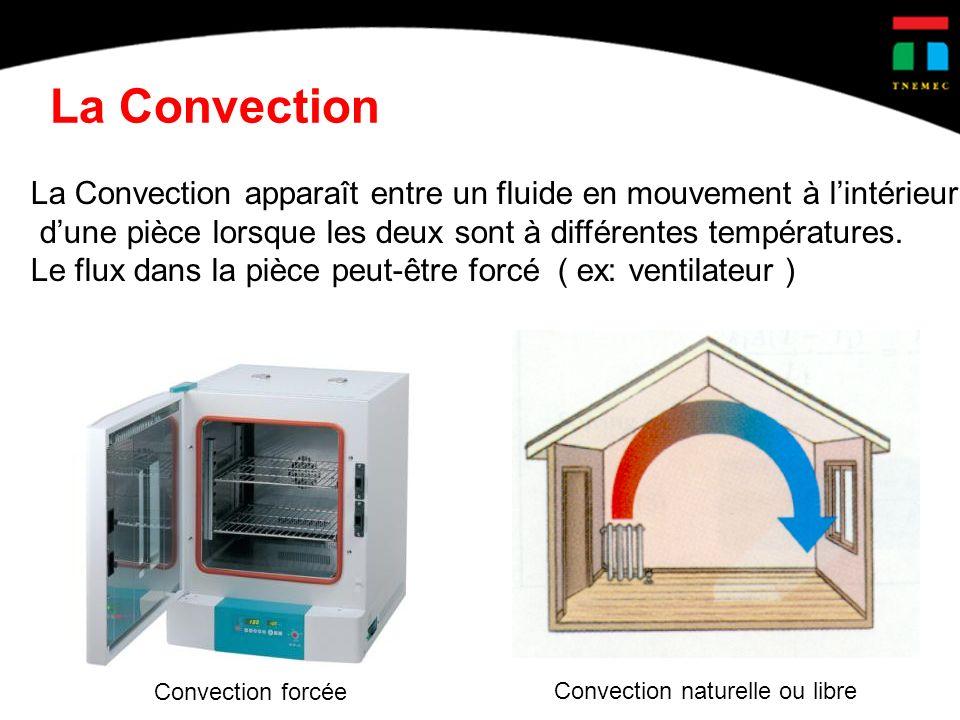 La Convection La Convection apparaît entre un fluide en mouvement à lintérieur dune pièce lorsque les deux sont à différentes températures. Le flux da