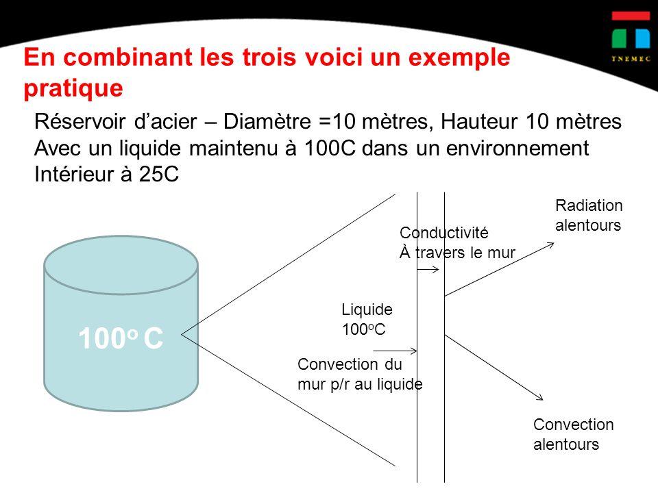 En combinant les trois voici un exemple pratique Réservoir dacier – Diamètre =10 mètres, Hauteur 10 mètres Avec un liquide maintenu à 100C dans un environnement Intérieur à 25C 100 o C Liquide 100 o C Conductivité À travers le mur Convection alentours Radiation alentours Convection du mur p/r au liquide