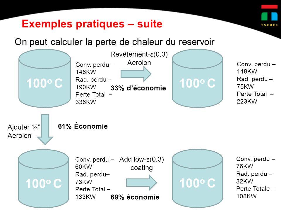Exemples pratiques – suite On peut calculer la perte de chaleur du reservoir 100 o C Revêtement- ε (0.3) Aerolon 100 o C Conv. perdu – 146KW Rad. perd