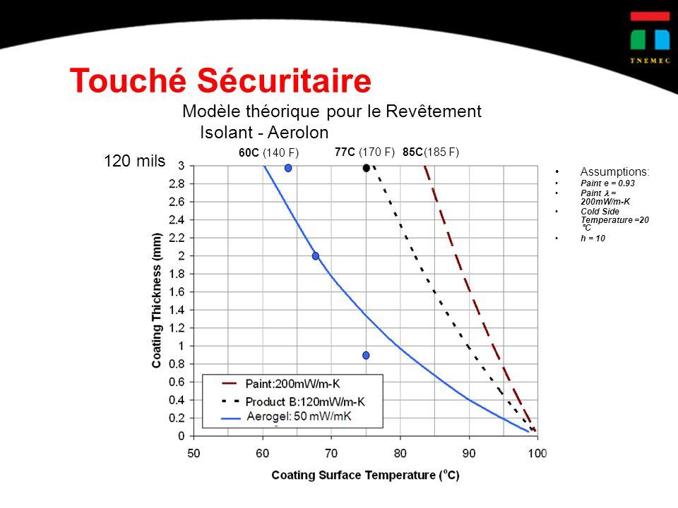 Touché Sécuritaire Modèle théorique pour le Revêtement Isolant - Aerolon Assumptions: Paint e = 0.93 Paint = 200mW/m-K Cold Side Temperature =20 °C h = 10 60C (140 F) 120 mils 77C (170 F)85C(185 F)