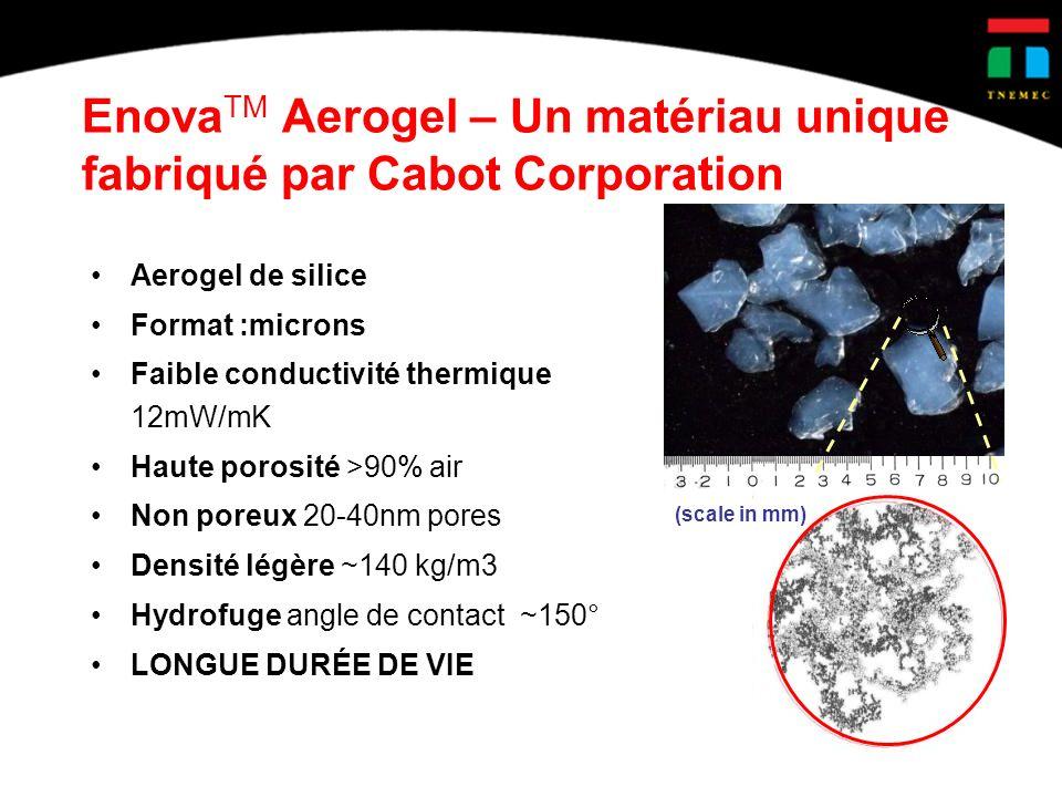 Enova TM Aerogel – Un matériau unique fabriqué par Cabot Corporation Aerogel de silice Format :microns Faible conductivité thermique 12mW/mK Haute porosité >90% air Non poreux 20-40nm pores Densité légère ~140 kg/m3 Hydrofuge angle de contact ~150° LONGUE DURÉE DE VIE (scale in mm)