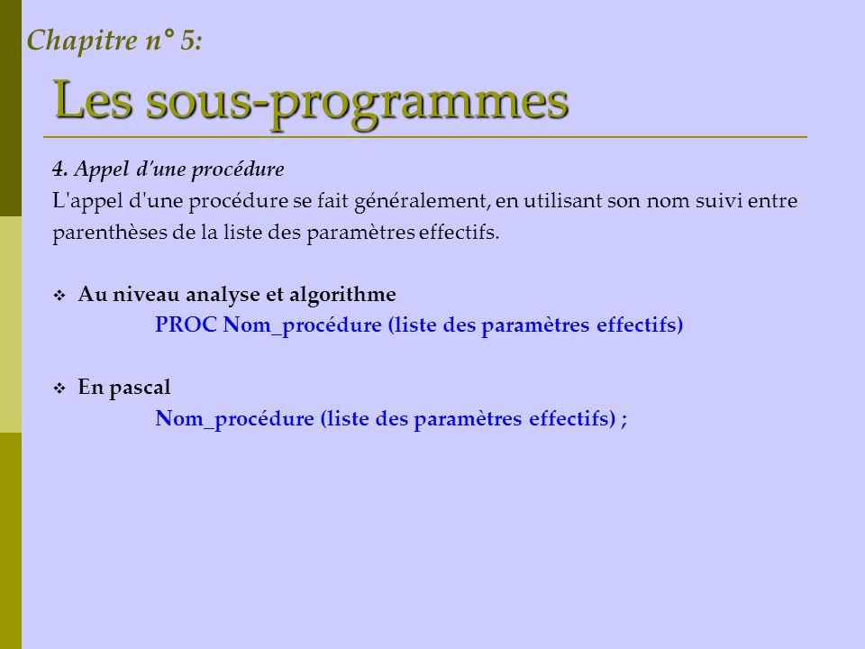 Les sous-programmes 4. Appel d'une procédure L'appel d'une procédure se fait généralement, en utilisant son nom suivi entre parenthèses de la liste de