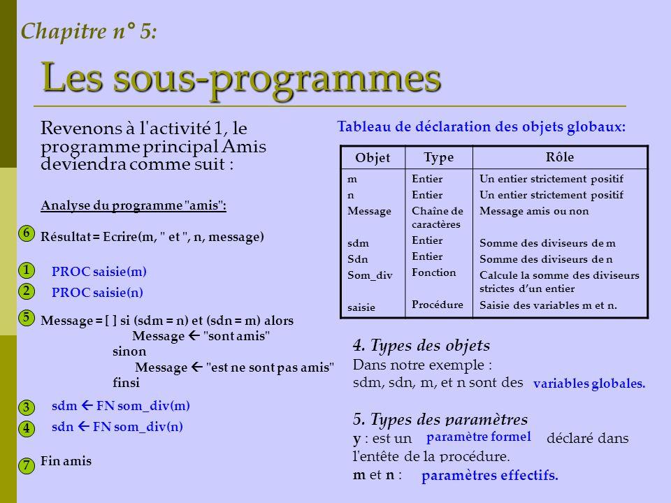Les sous-programmes Revenons à l'activité 1, le programme principal Amis deviendra comme suit : Analyse du programme