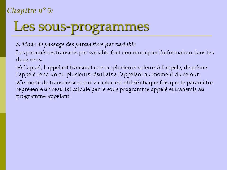 Les sous-programmes 5. Mode de passage des paramètres par variable Les paramètres transmis par variable font communiquer l'information dans les deux s