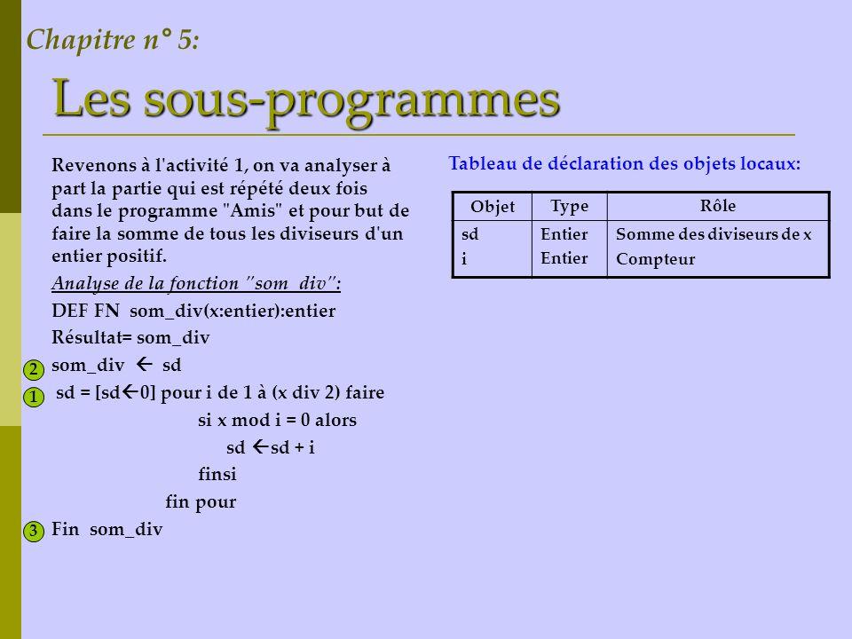 Les sous-programmes Algorithme: 0) DEFFN som_div(x:entier):entier 1) sd = [sd 0] pour i de 1 à (x div 2) faire si x mod i = 0 alors sd sd + i finsi fin pour 2) som_div sd 3) Fin som_div.
