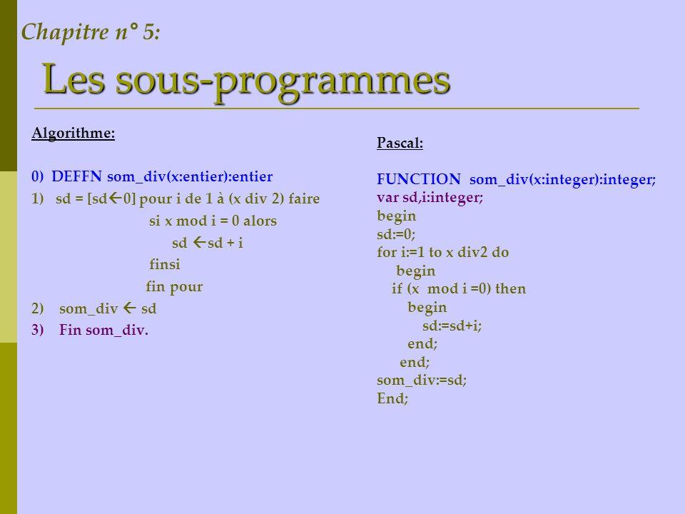 Les sous-programmes Algorithme: 0) DEFFN som_div(x:entier):entier 1) sd = [sd 0] pour i de 1 à (x div 2) faire si x mod i = 0 alors sd sd + i finsi fi