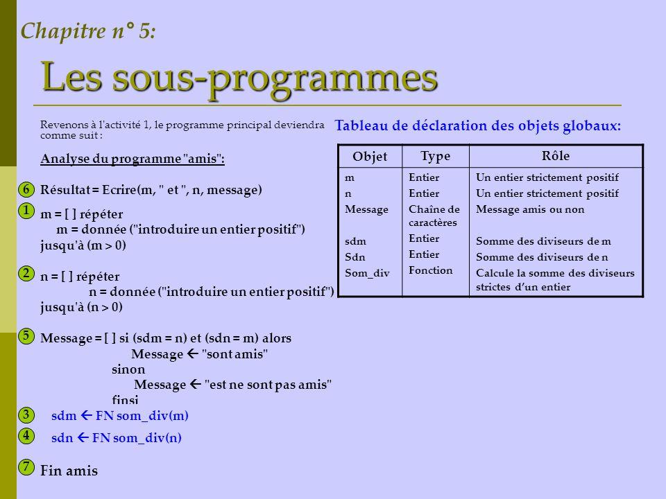 Les sous-programmes Revenons à l'activité 1, le programme principal deviendra comme suit : Analyse du programme