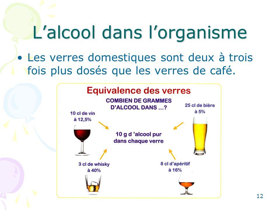 12 Lalcool dans lorganisme Les verres domestiques sont deux à trois fois plus dosés que les verres de café.