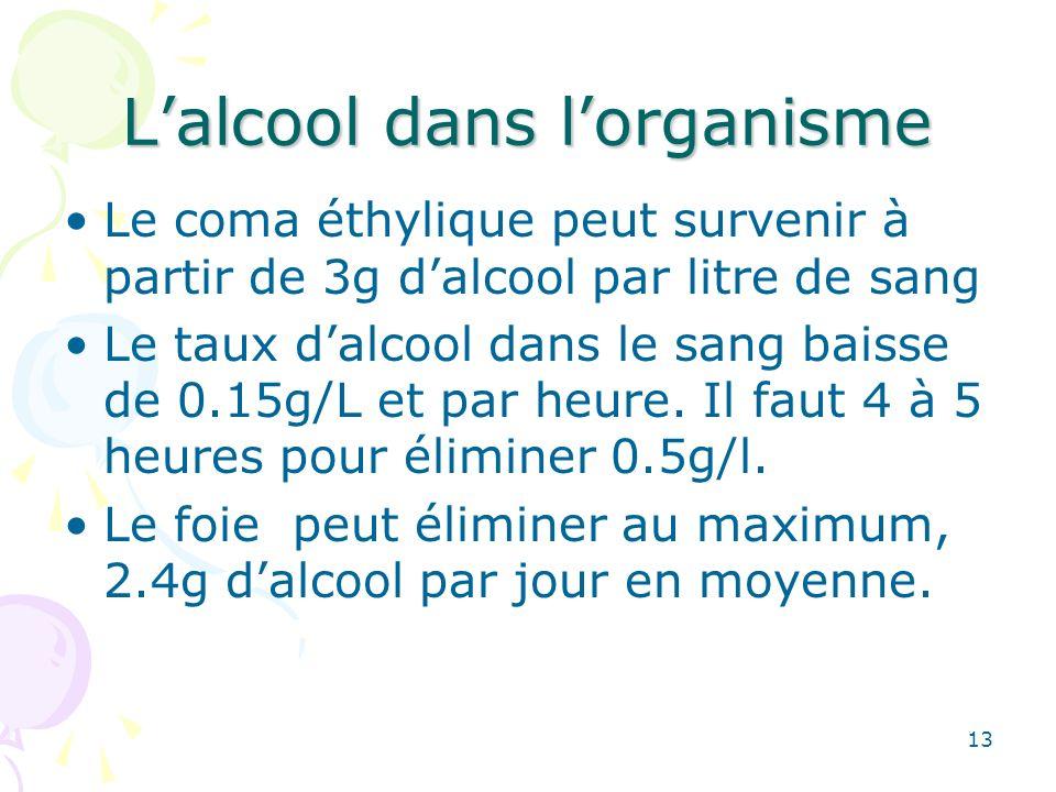 13 Lalcool dans lorganisme Le coma éthylique peut survenir à partir de 3g dalcool par litre de sang Le taux dalcool dans le sang baisse de 0.15g/L et