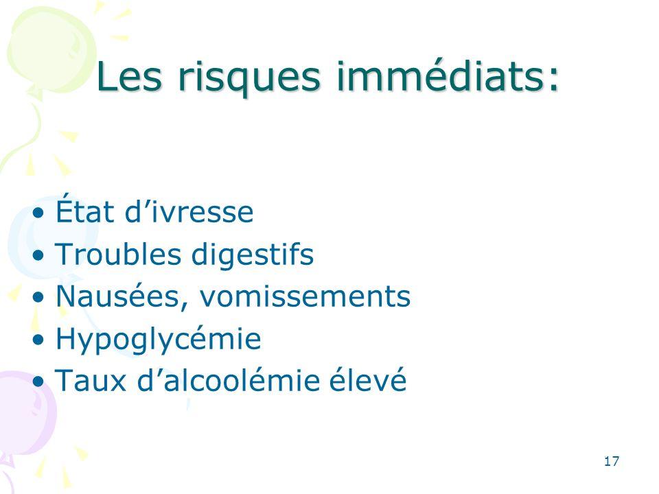 17 Les risques immédiats: État divresse Troubles digestifs Nausées, vomissements Hypoglycémie Taux dalcoolémie élevé