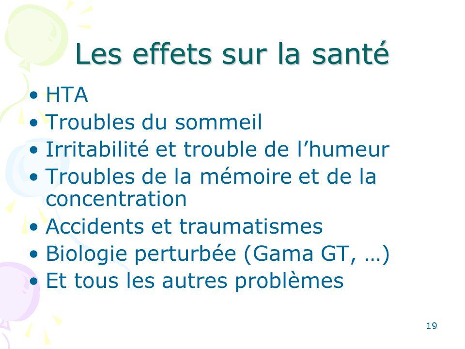 19 Les effets sur la santé HTA Troubles du sommeil Irritabilité et trouble de lhumeur Troubles de la mémoire et de la concentration Accidents et traum