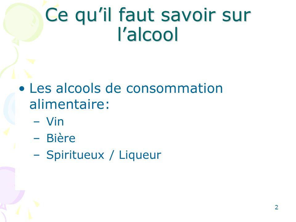 2 Ce quil faut savoir sur lalcool Les alcools de consommation alimentaire: – Vin – Bière – Spiritueux / Liqueur
