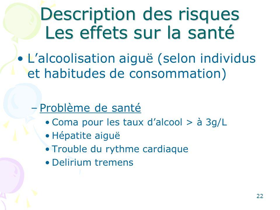 22 Description des risques Les effets sur la santé Lalcoolisation aiguë (selon individus et habitudes de consommation) –Problème de santé Coma pour le