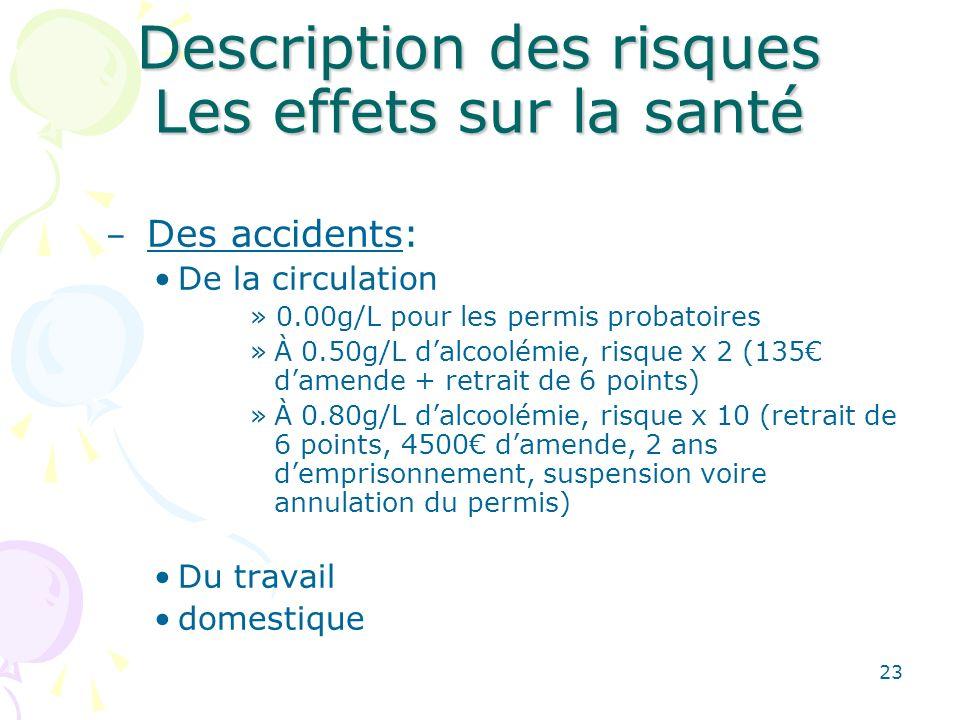 23 Description des risques Les effets sur la santé – Des accidents: De la circulation » 0.00g/L pour les permis probatoires »À 0.50g/L dalcoolémie, ri