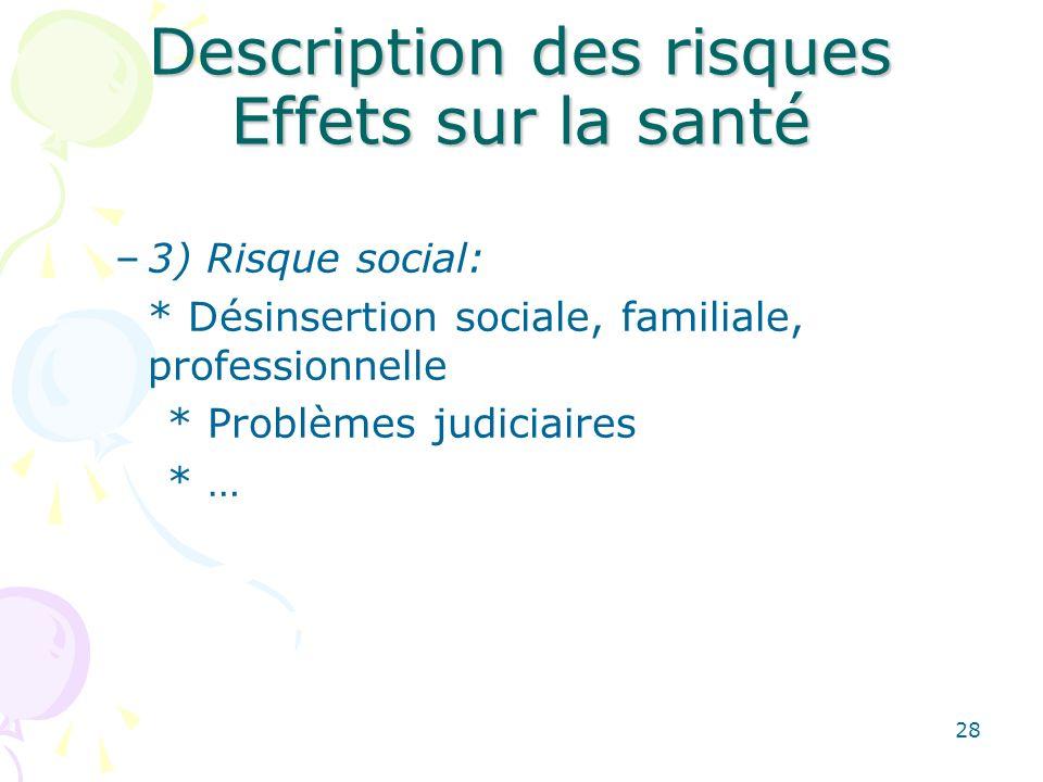 28 Description des risques Effets sur la santé –3) Risque social: * Désinsertion sociale, familiale, professionnelle * Problèmes judiciaires * …