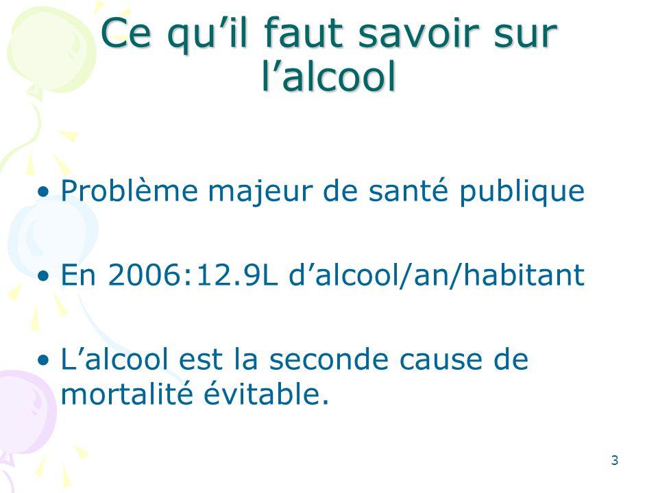 3 Ce quil faut savoir sur lalcool Problème majeur de santé publique En 2006:12.9L dalcool/an/habitant Lalcool est la seconde cause de mortalité évitab
