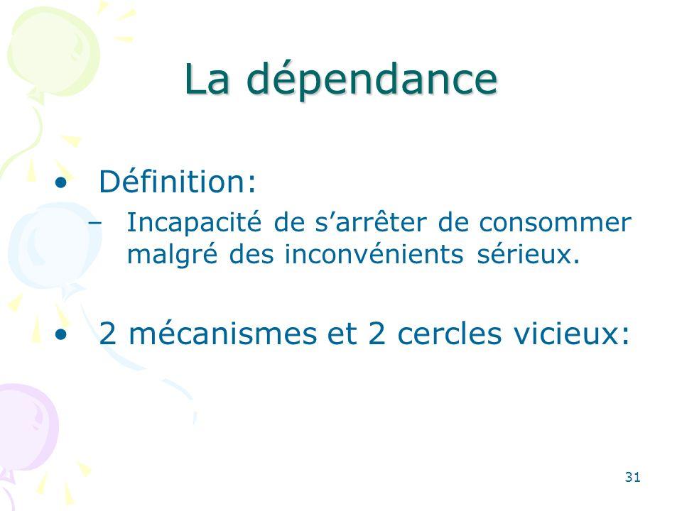 31 La dépendance Définition: –Incapacité de sarrêter de consommer malgré des inconvénients sérieux. 2 mécanismes et 2 cercles vicieux: