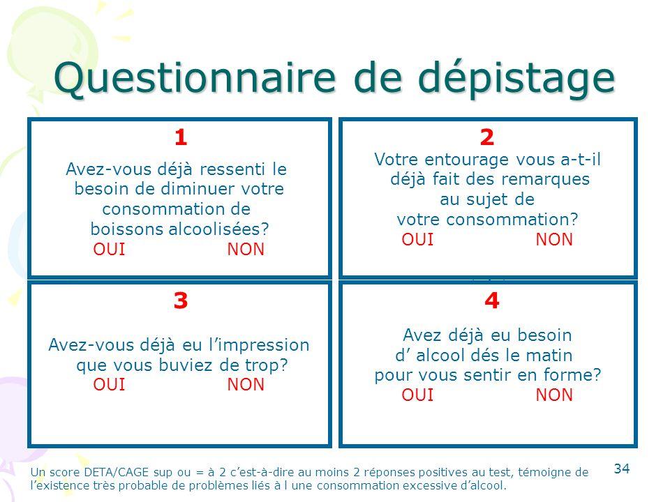 34 Questionnaire de dépistage Votre entourage vous a-t-il déjà fait des remarques au sujet de votre consommation? OUINON Avez-vous déjà eu limpression