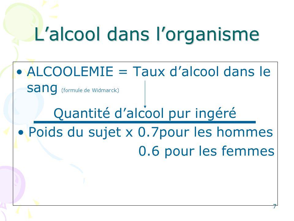 7 Lalcool dans lorganisme ALCOOLEMIE = Taux dalcool dans le sang (formule de Widmarck) Quantité dalcool pur ingéré Poids du sujet x 0.7pour les hommes
