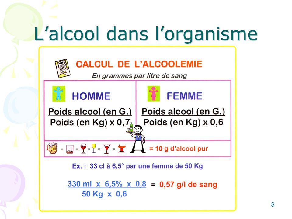 8 Lalcool dans lorganisme