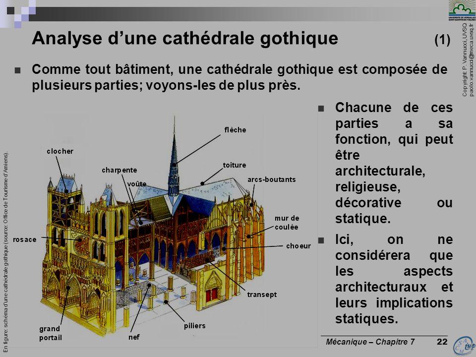 Copyright: P. Vannucci, UVSQ paolo.vannucci@meca.uvsq.fr ________________________________ Mécanique – Chapitre 7 22 Analyse dune cathédrale gothique (