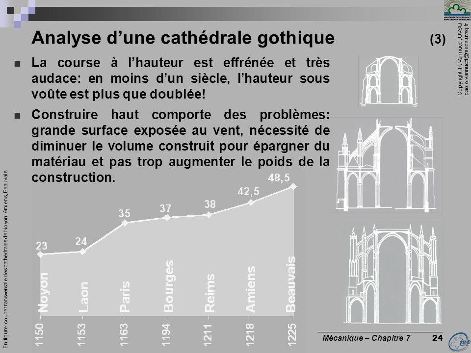Copyright: P. Vannucci, UVSQ paolo.vannucci@meca.uvsq.fr ________________________________ Mécanique – Chapitre 7 24 Analyse dune cathédrale gothique (