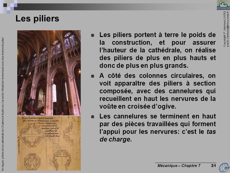 Copyright: P. Vannucci, UVSQ paolo.vannucci@meca.uvsq.fr ________________________________ Mécanique – Chapitre 7 31 Les piliers Les piliers portent à