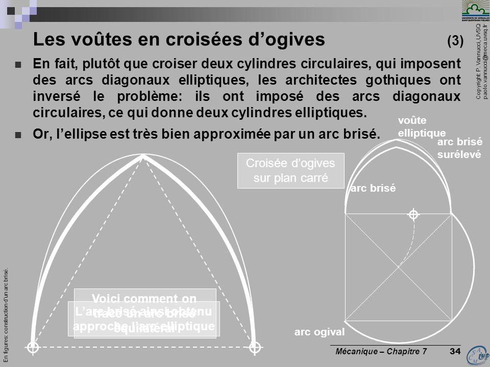 Copyright: P. Vannucci, UVSQ paolo.vannucci@meca.uvsq.fr ________________________________ Mécanique – Chapitre 7 34 Les voûtes en croisées dogives (3)