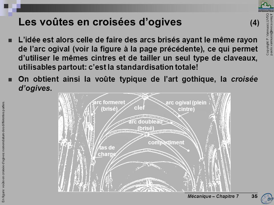 Copyright: P. Vannucci, UVSQ paolo.vannucci@meca.uvsq.fr ________________________________ Mécanique – Chapitre 7 35 Les voûtes en croisées dogives (4)