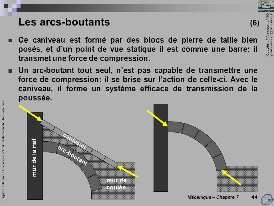 Copyright: P. Vannucci, UVSQ paolo.vannucci@meca.uvsq.fr ________________________________ Mécanique – Chapitre 7 44 Les arcs-boutants (6) Ce caniveau
