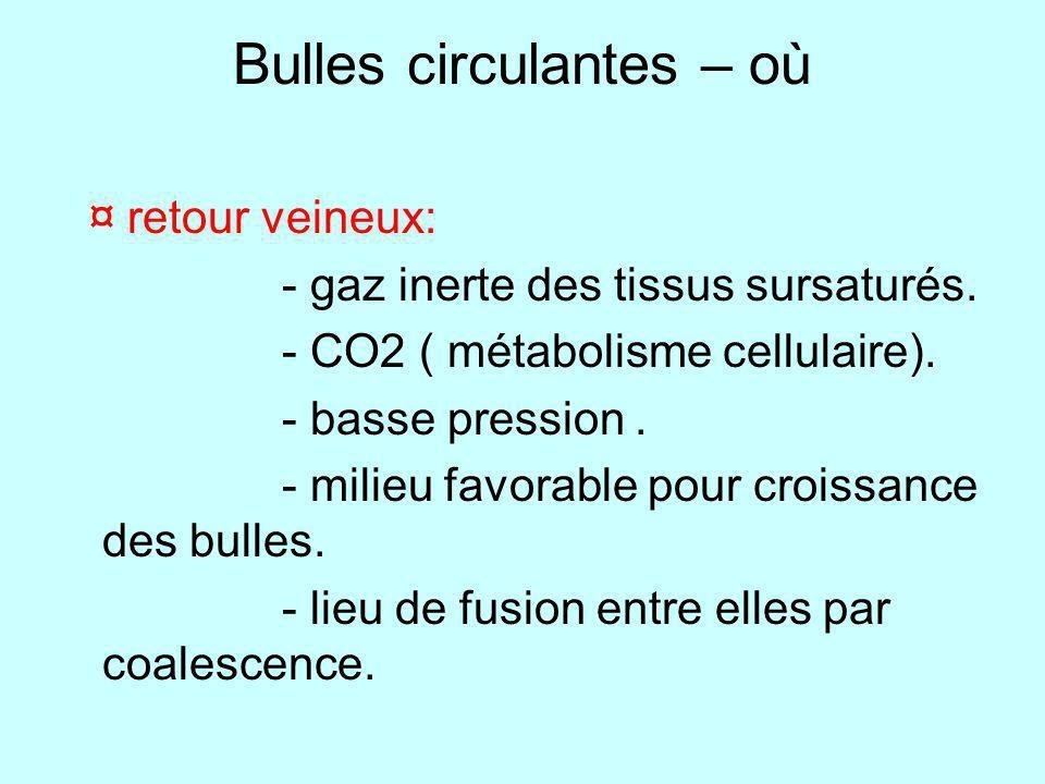 Bulles circulantes – où ¤ retour veineux: - gaz inerte des tissus sursaturés. - CO2 ( métabolisme cellulaire). - basse pression. - milieu favorable po