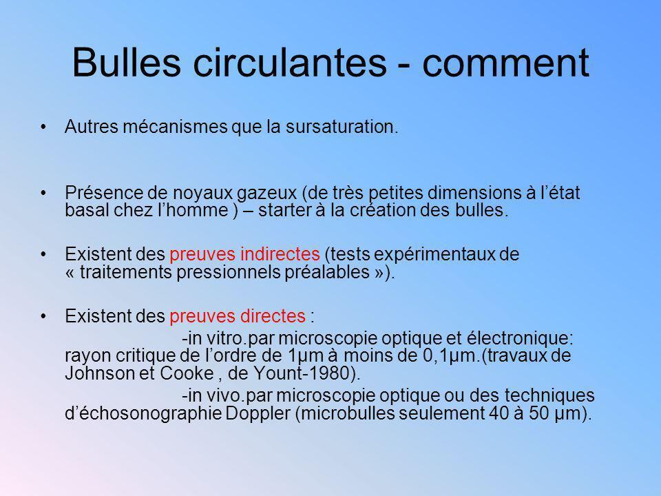 Bulles circulantes - comment Autres mécanismes que la sursaturation. Présence de noyaux gazeux (de très petites dimensions à létat basal chez lhomme )