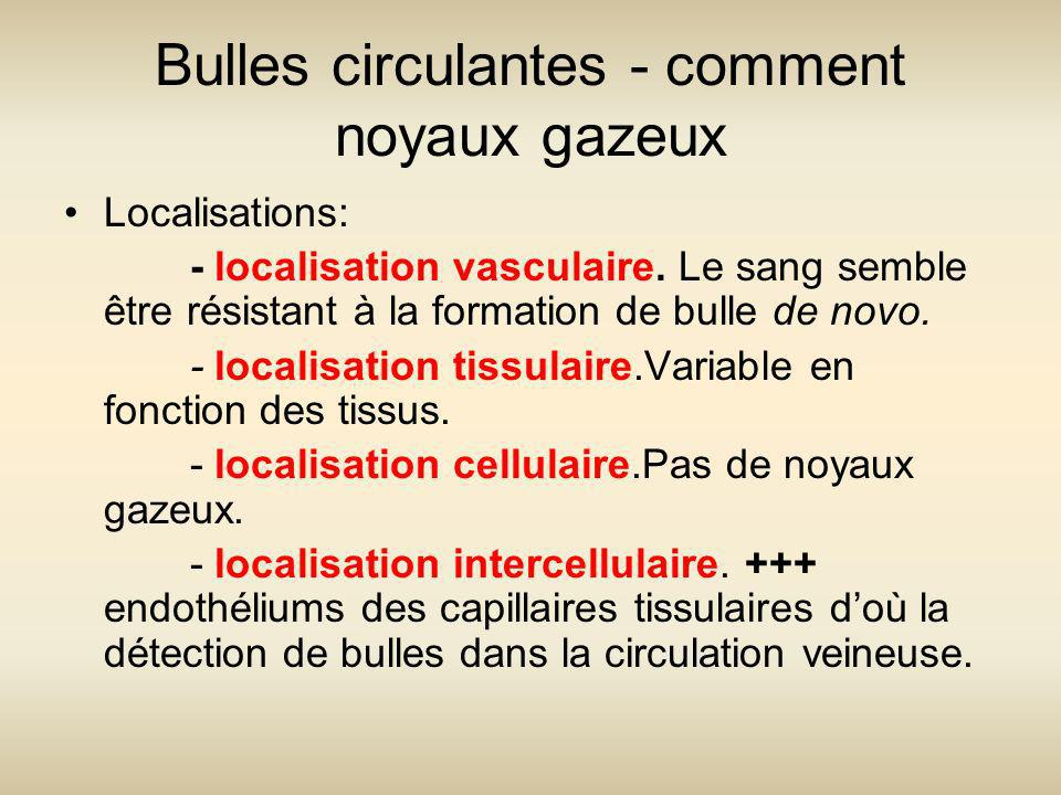 Bulles circulantes - comment noyaux gazeux Localisations: - localisation vasculaire. Le sang semble être résistant à la formation de bulle de novo. -