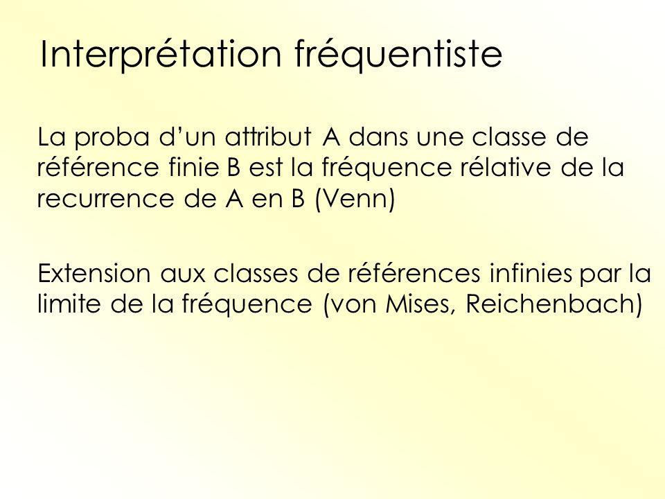 Interprétation fréquentiste La proba dun attribut A dans une classe de référence finie B est la fréquence rélative de la recurrence de A en B (Venn) E