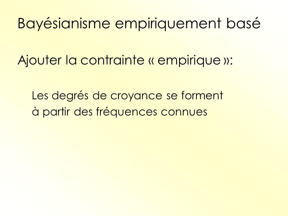 Bayésianisme empiriquement basé Ajouter la contrainte « empirique »: Les degrés de croyance se forment à partir des fréquences connues