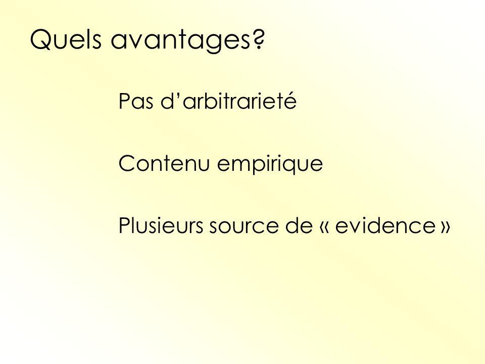 Quels avantages? Pas darbitrarieté Contenu empirique Plusieurs source de « evidence »